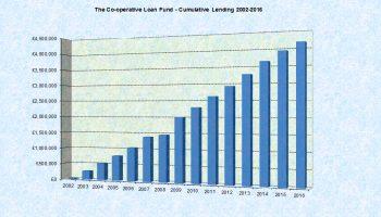 2002-16-lending2